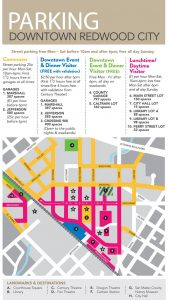 RWC parking map